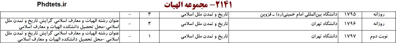 الهیات - تاریخ تمدن ملل اسلامی