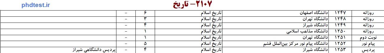 2107-تاریخ اسلام