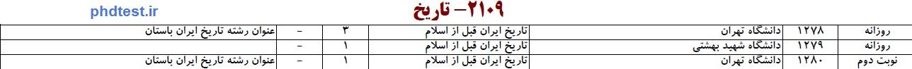 2109-تاریخ ایران قبل از اسلام