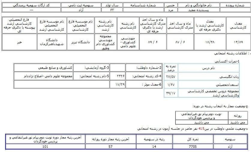 pasandideh-karnameh-PhD