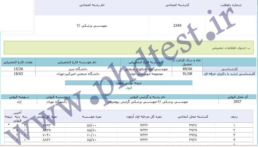 Final1 result