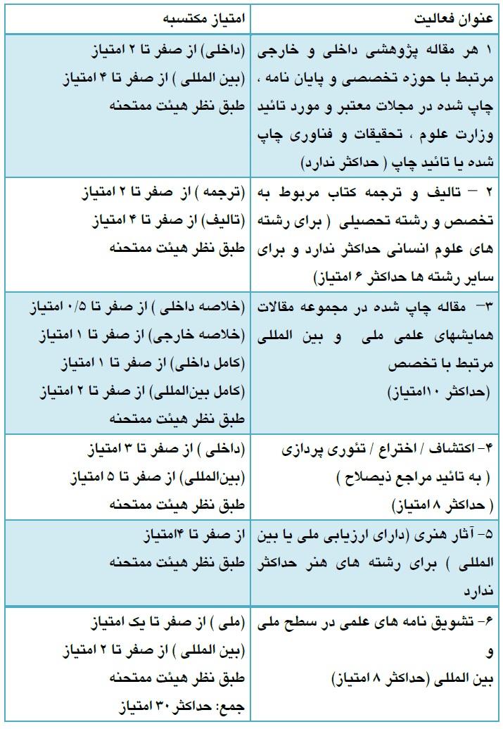 %D8%AA%D9%87%D8%B1%D8%A7%D9%862 نحوه ی برگزاری مصاحبه دکتری در دانشگاه تهران