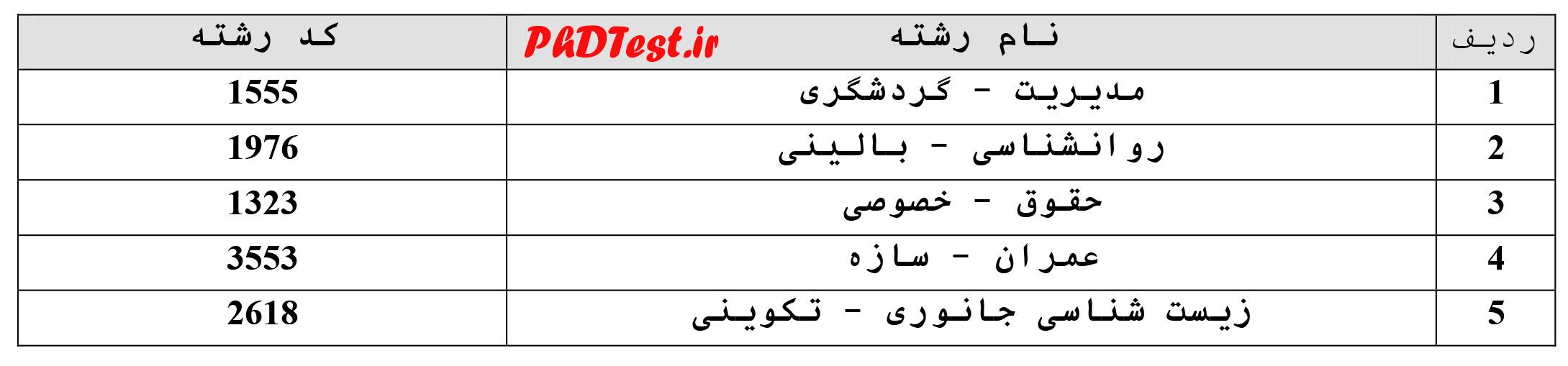 روزنامه وزین ایران- همشهری- اطلاعات