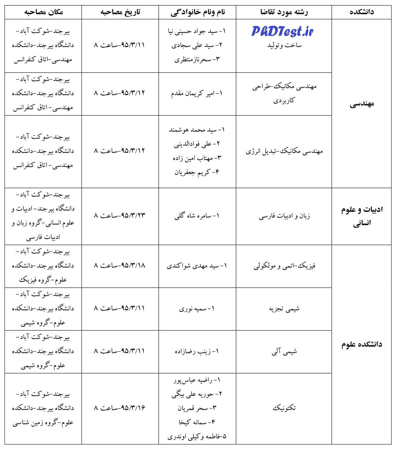 Microsoft Word - Davat+shodegan+be+mosahebe[3]