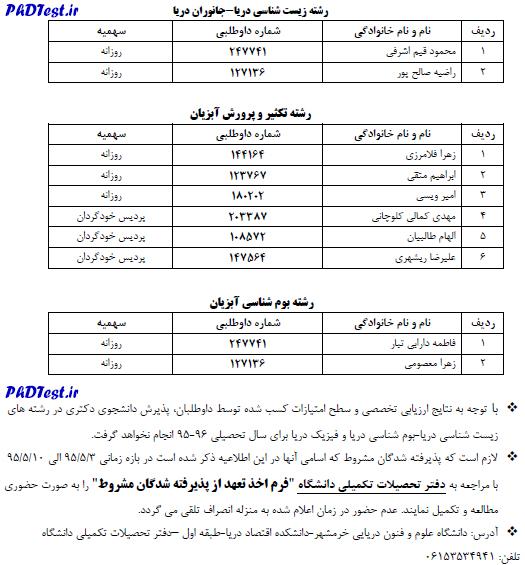 khoramshahr