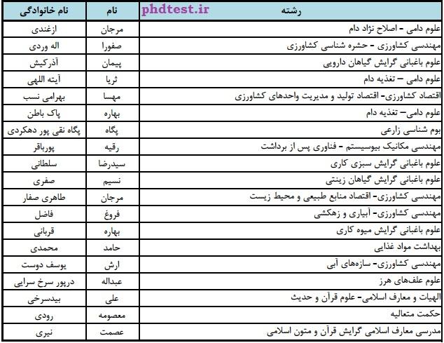 mashhad result-phd95-phdtest.ir-