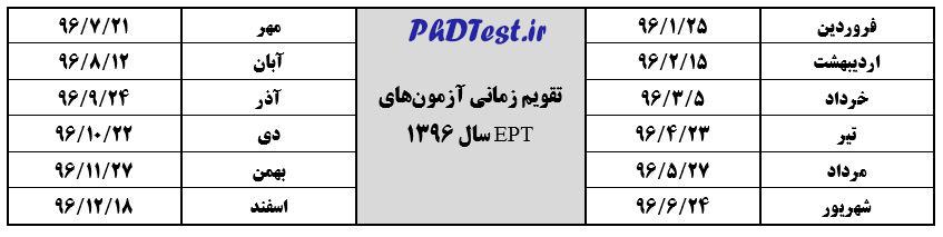 ept96_PhDTest.ir_