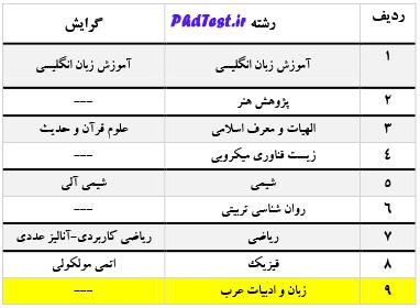 phd96-alzahra-phdtest.ir