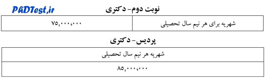 شهریه دکتری شبانه و پردیس 96 - 97 صنعتی اصفهان
