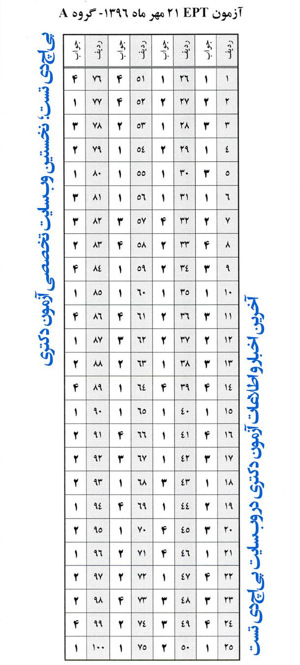 پاسخنامه کلید ept مهر 96