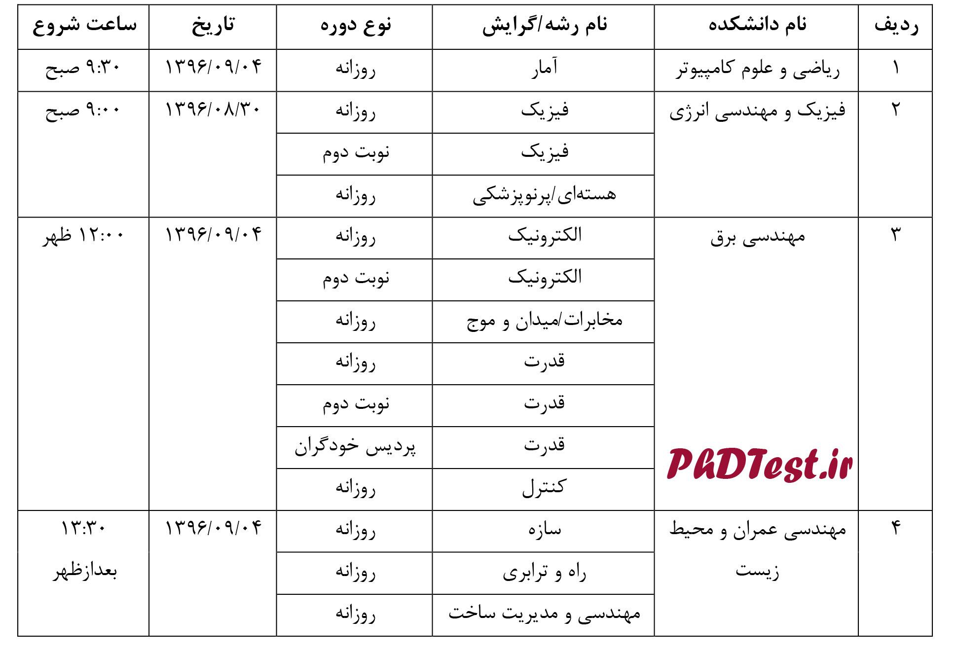 زمان مصاحبه تکمیل ظرفیت دکتری 96 - 97 دانشگاه امیرکبیر