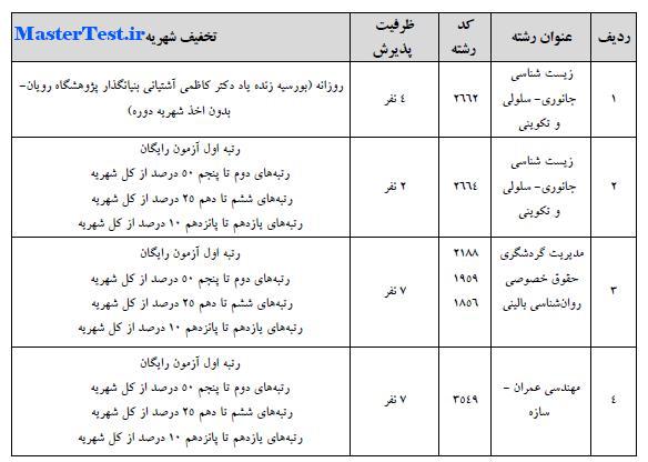 رشته ها و ظرفیت پذیرش دکتری 97 - 98 دانشگاه علم و فرهنگ
