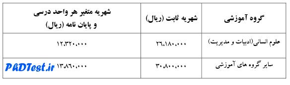 شهریه دکتری شبانه و پردیس 97 - 98 دانشگاه باهنر کرمان