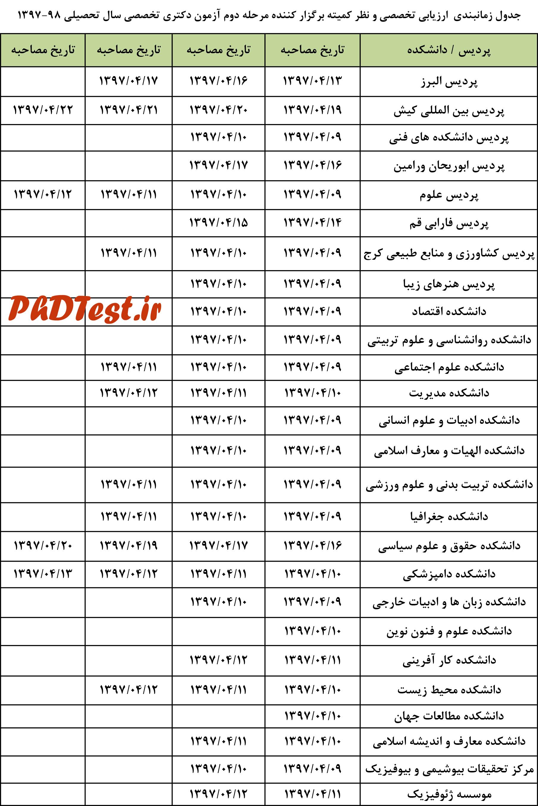 مصاحبه دکتری 97 - 98 دانشگاه تهران