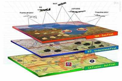 حدنصاب تراز دعوت به مصاحبه دکتری نقشهبرداری - سیستم اطلاعات مکانی