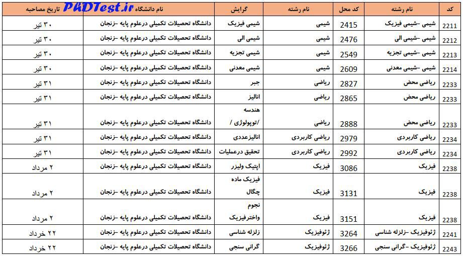 زمان مصاحبه دکتری دانشگاه تحصیلات تکمیلی علوم پایه زنجان 98