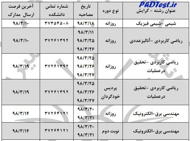مصاحبه دکتری دانشگاه صنعتی شیراز