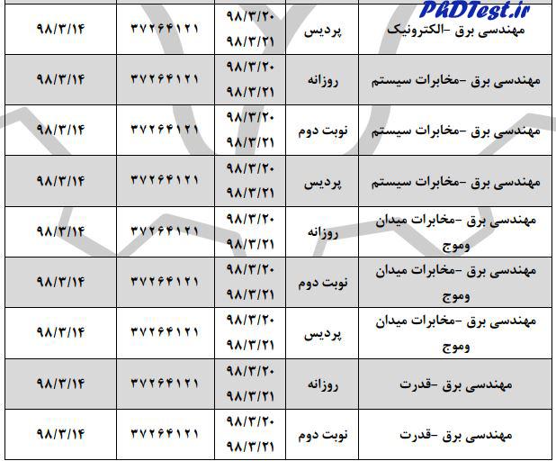 زمان مصاحبه دکتری 98 دانشگاه صنعتی شیراز