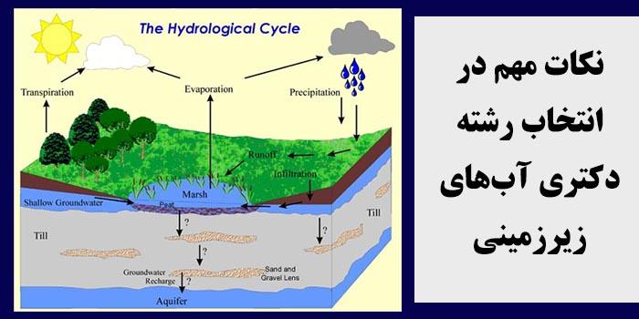 زمینشناسی - آبهای زیرزمینی انتخاب رشته دکتری زمینشناسی - آبهای زیرزمینی