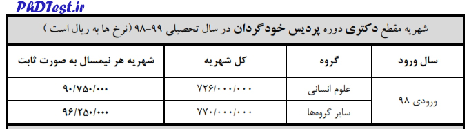 شهریه دکتری پردیس دانشگاه علامه بهمن 98