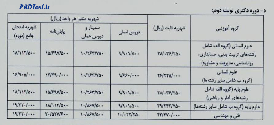 شهریه دکتری شبانه و پردیس اصفهان 99