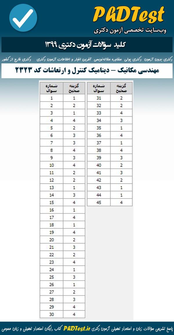 پاسخنامه سوالات آزمون دکتری 99 دینامیک ، کنترل و ارتعاشات