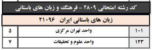 ظرفیت دکتری زﺑﺎن ﻫﺎی باستانی ایران دانشگاه آزاد